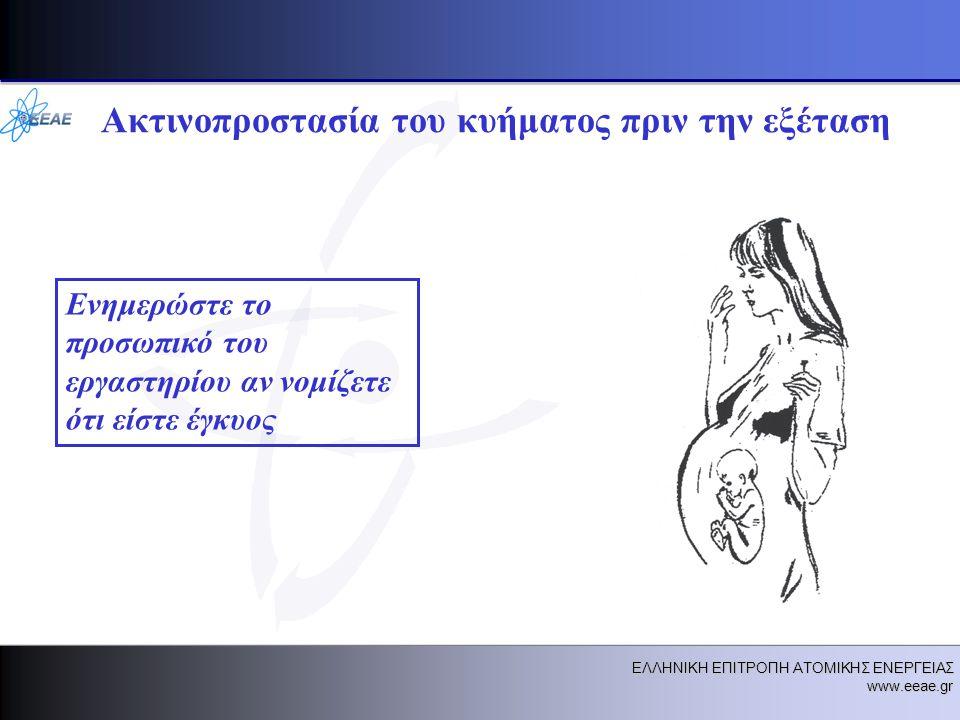 Ακτινοπροστασία του κυήματος πριν την εξέταση