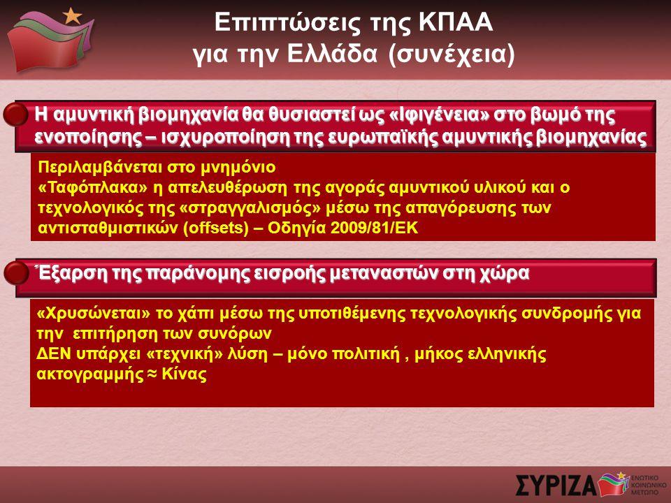 για την Ελλάδα (συνέχεια)