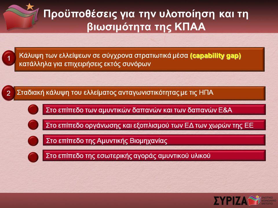 Προϋποθέσεις για την υλοποίηση και τη βιωσιμότητα της ΚΠΑΑ