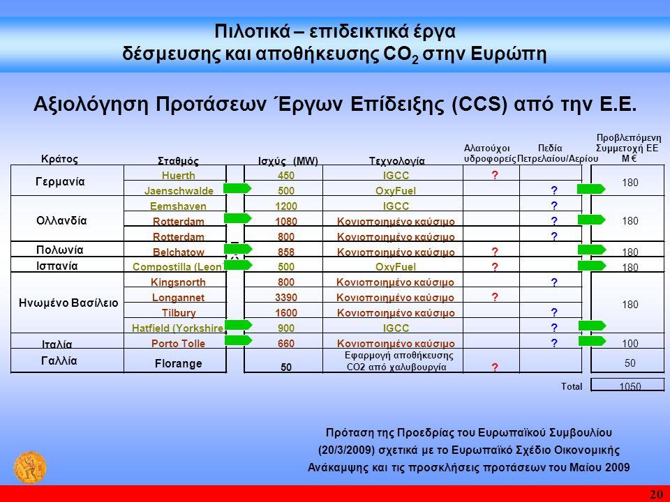 Αξιολόγηση Προτάσεων Έργων Επίδειξης (CCS) από την Ε.Ε.
