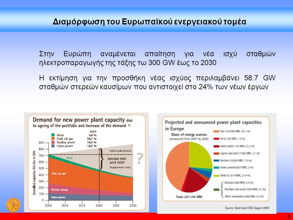 Διαμόρφωση του Ευρωπαϊκού ενεργειακού τομέα