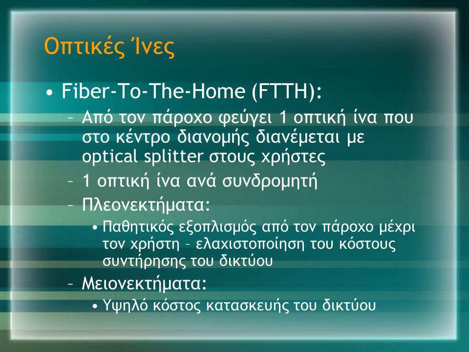 Οπτικές Ίνες Fiber-To-The-Home (FTTH):