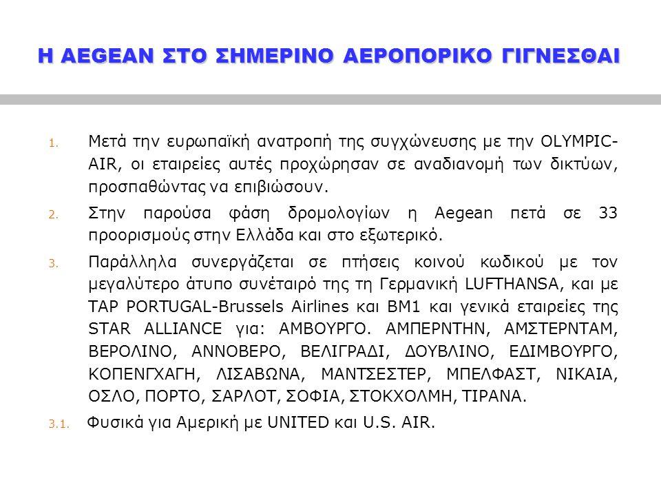 Η AEGEAN ΣΤΟ ΣΗΜΕΡΙΝΟ ΑΕΡΟΠΟΡΙΚΟ ΓΙΓΝΕΣΘΑΙ