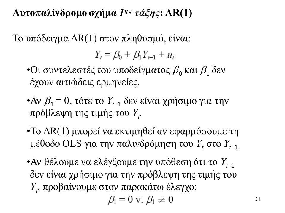 Αυτοπαλίνδρομο σχήμα 1ης τάξης: AR(1)