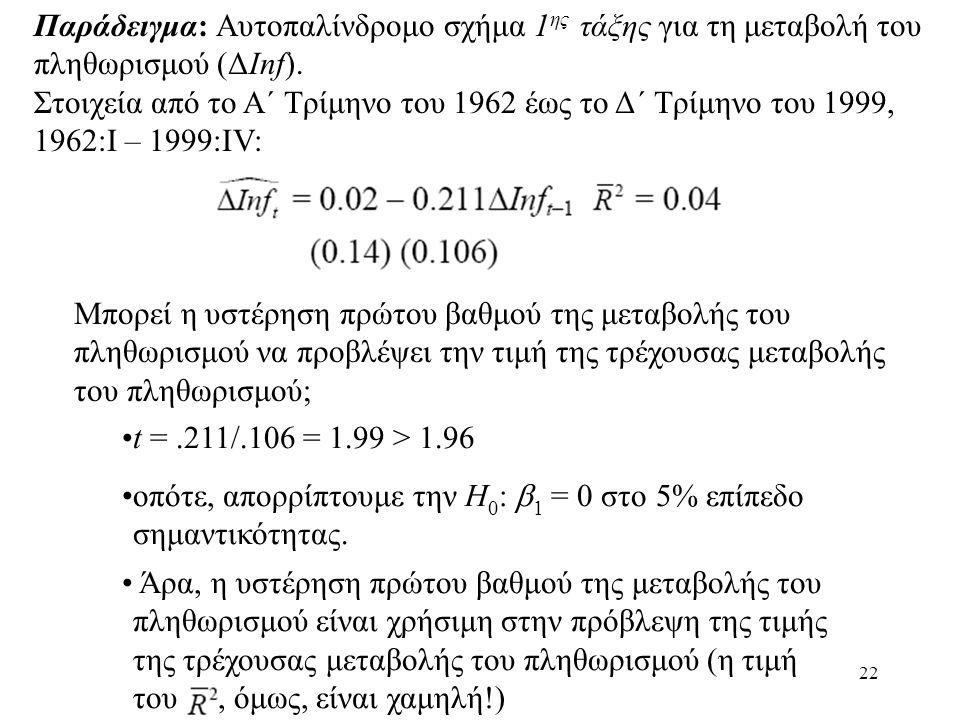 Παράδειγμα: Αυτοπαλίνδρομο σχήμα 1ης τάξης για τη μεταβολή του πληθωρισμού (ΔInf).