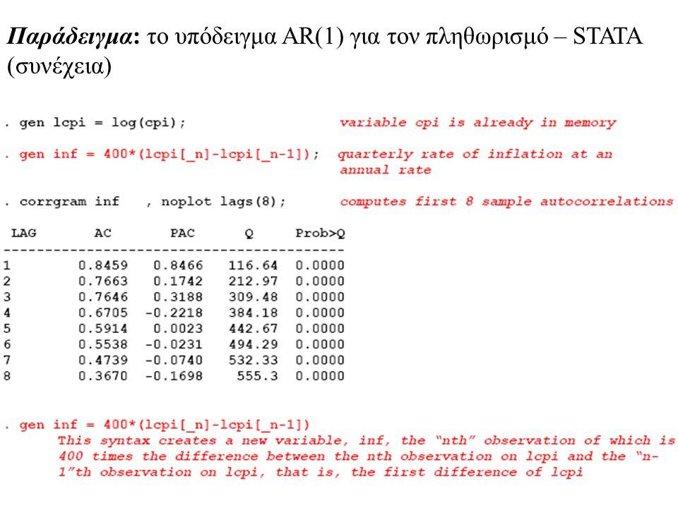 Παράδειγμα: το υπόδειγμα AR(1) για τον πληθωρισμό – STATA (συνέχεια)