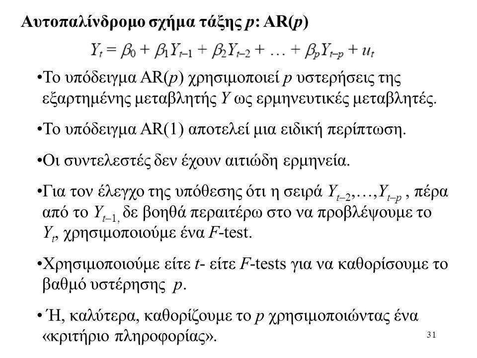 Αυτοπαλίνδρομο σχήμα τάξης p: AR(p)