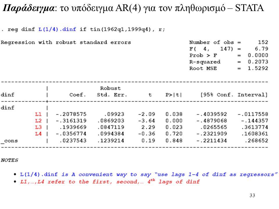 Παράδειγμα: το υπόδειγμα AR(4) για τον πληθωρισμό – STATA