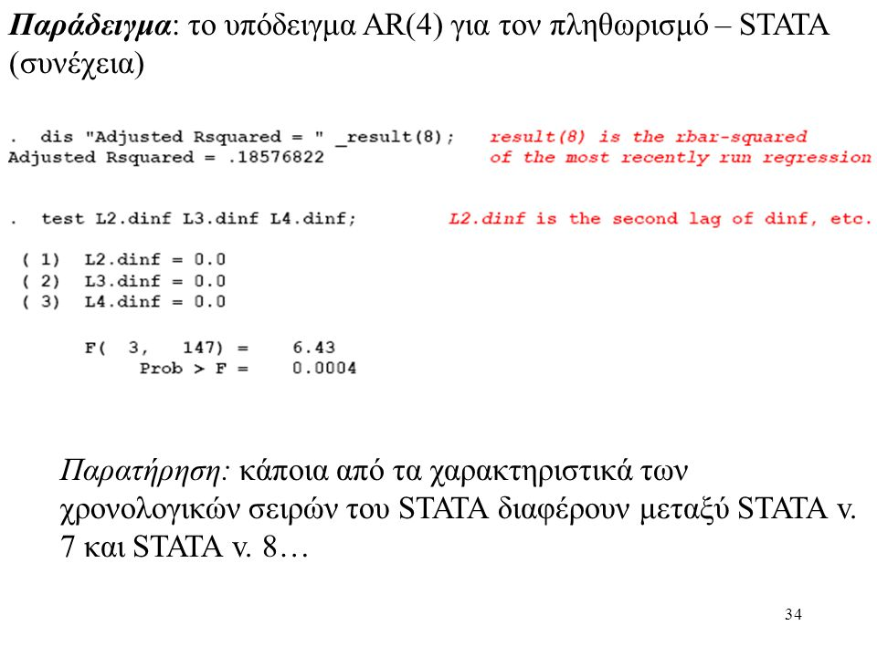 Παράδειγμα: το υπόδειγμα AR(4) για τον πληθωρισμό – STATA (συνέχεια)