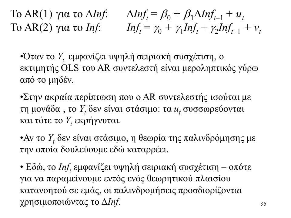 Το AR(1) για το Inf: Inft = 0 + 1Inft–1 + ut