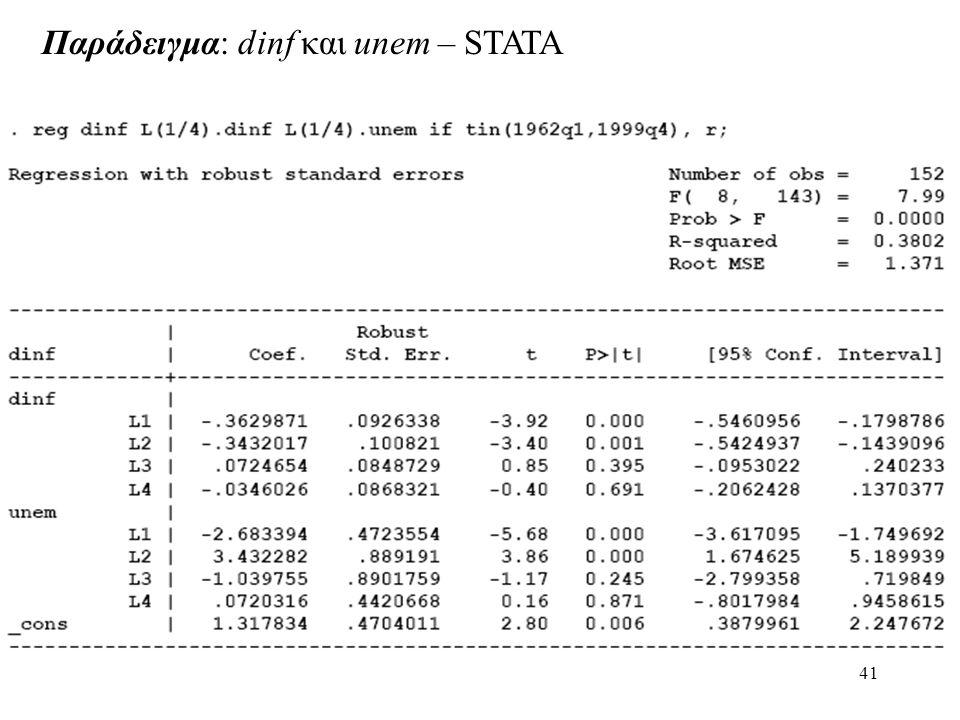 Παράδειγμα: dinf και unem – STATA