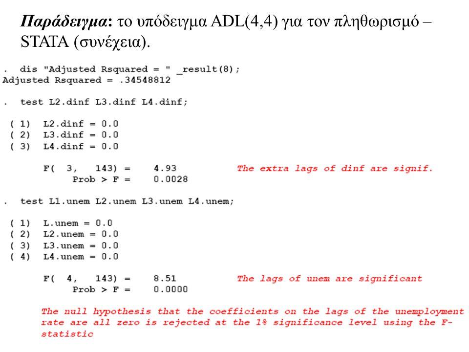 Παράδειγμα: το υπόδειγμα ADL(4,4) για τον πληθωρισμό – STATA (συνέχεια).