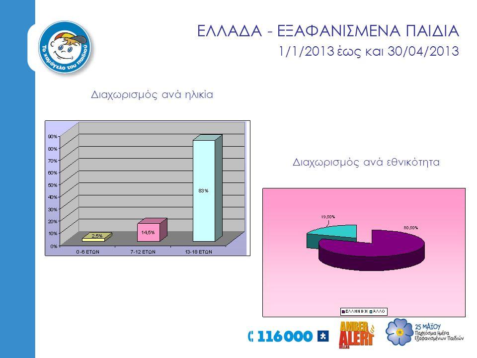 ΕΛΛΑΔΑ - ΕΞΑΦΑΝΙΣΜΕΝΑ ΠΑΙΔΙΑ 1/1/2013 έως και 30/04/2013