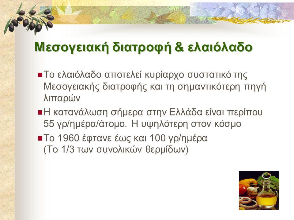 Μεσογειακή διατροφή & ελαιόλαδο