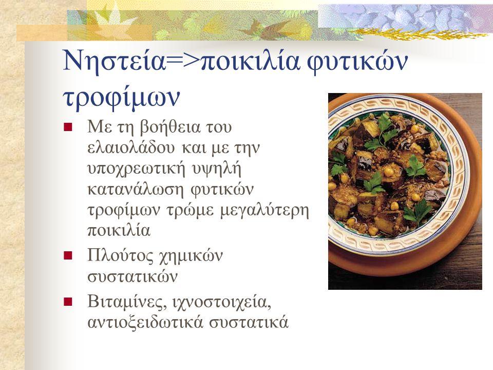 Νηστεία=>ποικιλία φυτικών τροφίμων