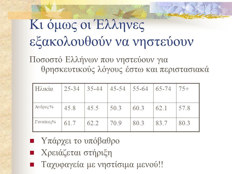 Κι όμως οι Έλληνες εξακολουθούν να νηστεύουν