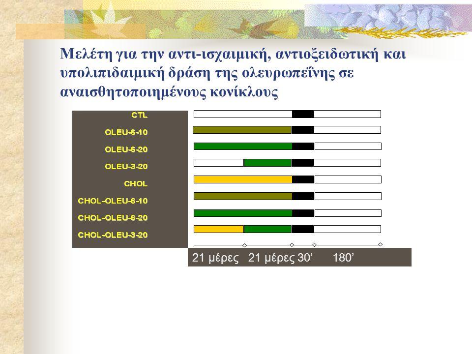 Μελέτη για την αντι-ισχαιμική, αντιοξειδωτική και υπολιπιδαιμική δράση της ολευρωπεΐνης σε αναισθητοποιημένους κονίκλους