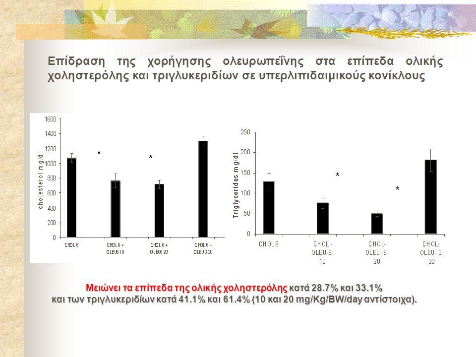Μειώνει τα επίπεδα της ολικής χοληστερόλης κατά 28.7% και 33.1%