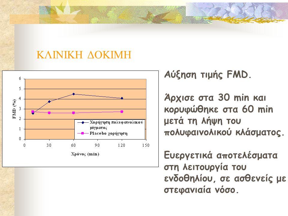 ΚΛΙΝΙΚΗ ΔΟΚΙΜΗ Αύξηση τιμής FMD.