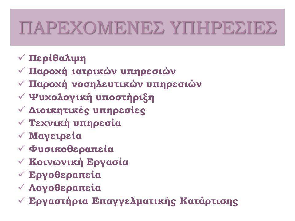 ΠΑΡΕΧΟΜΕΝΕΣ ΥΠΗΡΕΣΙΕΣ