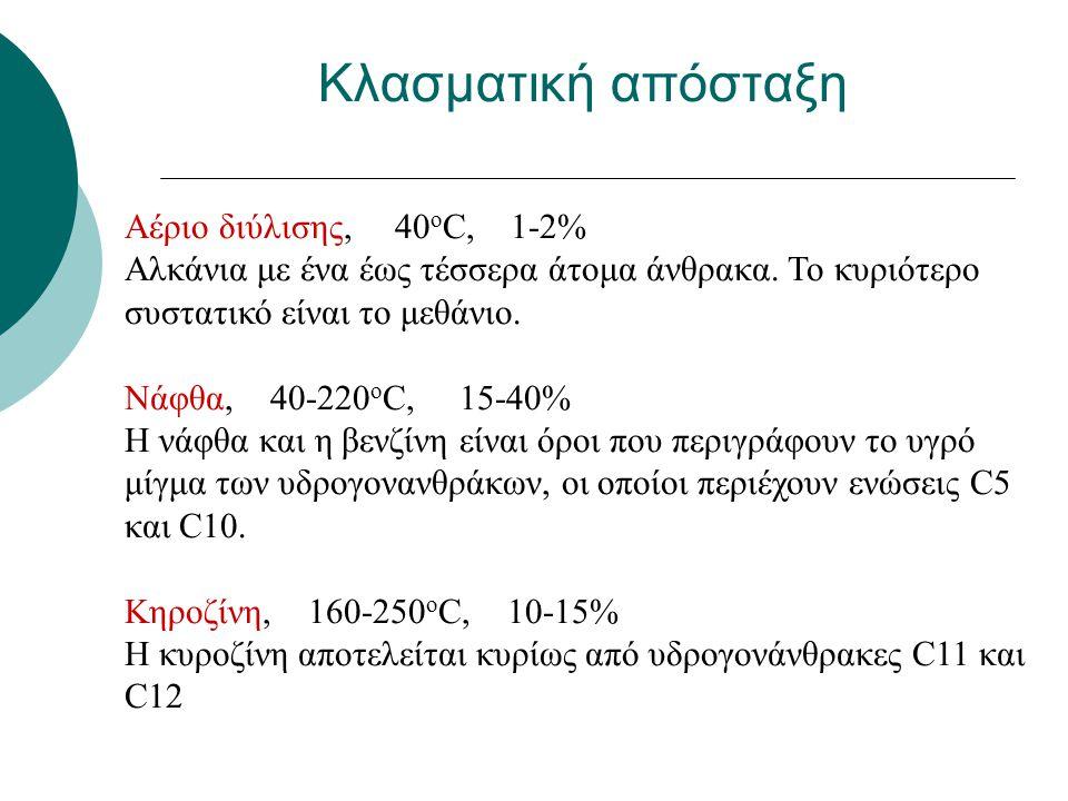 Κλασματική απόσταξη Αέριο διύλισης, 40οC, 1-2%