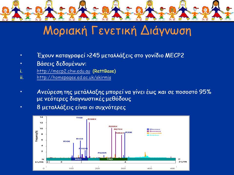 Μοριακή Γενετική Διάγνωση