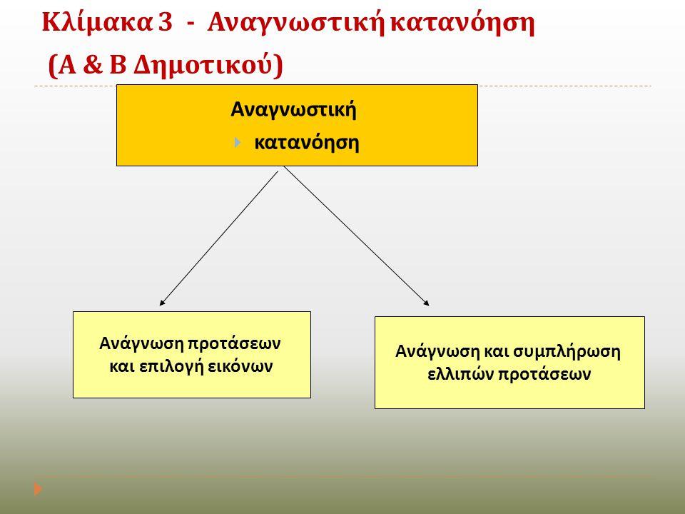 Κλίμακα 3 - Αναγνωστική κατανόηση (Α & Β Δημοτικού)