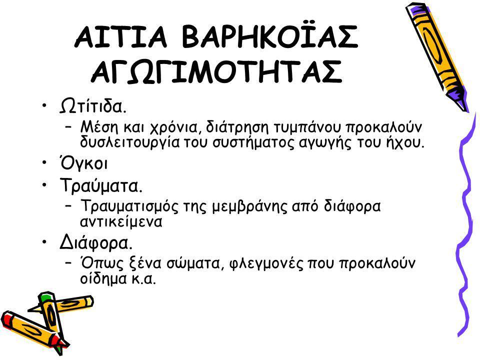 ΑΙΤΙΑ ΒΑΡΗΚΟΪΑΣ ΑΓΩΓΙΜΟΤΗΤΑΣ