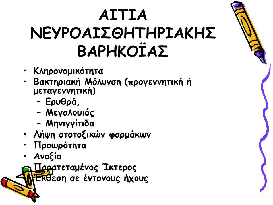 ΑΙΤΙΑ ΝΕΥΡΟΑΙΣΘΗΤΗΡΙΑΚΗΣ ΒΑΡΗΚΟΪΑΣ