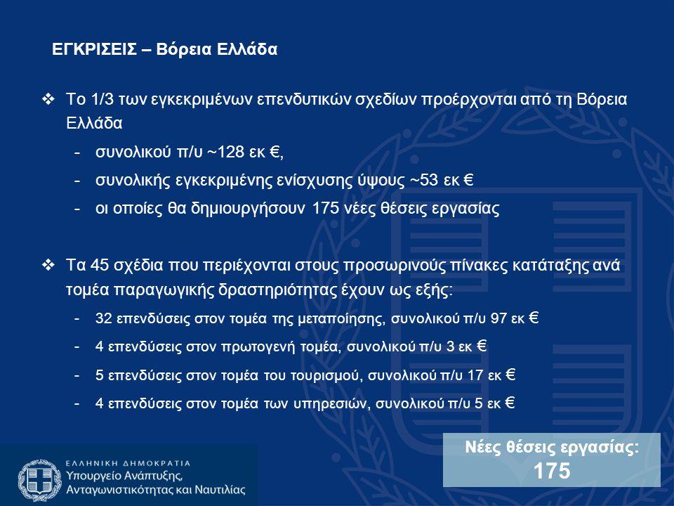 ΕΓΚΡΙΣΕΙΣ – Βόρεια Ελλάδα