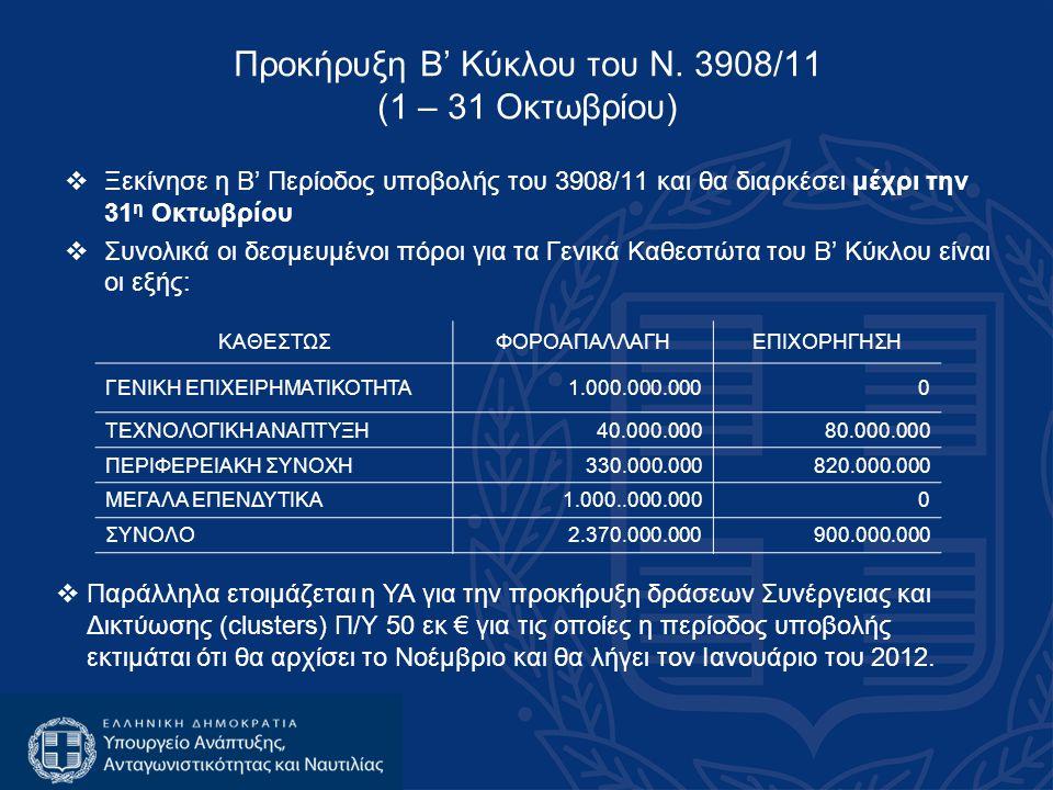 Προκήρυξη Β' Κύκλου του Ν. 3908/11 (1 – 31 Οκτωβρίου)