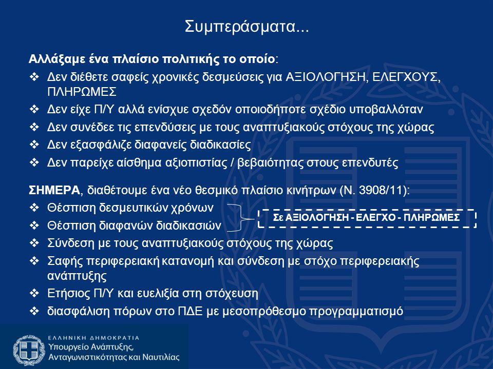 Σε ΑΞΙΟΛΟΓΗΣΗ - ΕΛΕΓΧΟ - ΠΛΗΡΩΜΕΣ