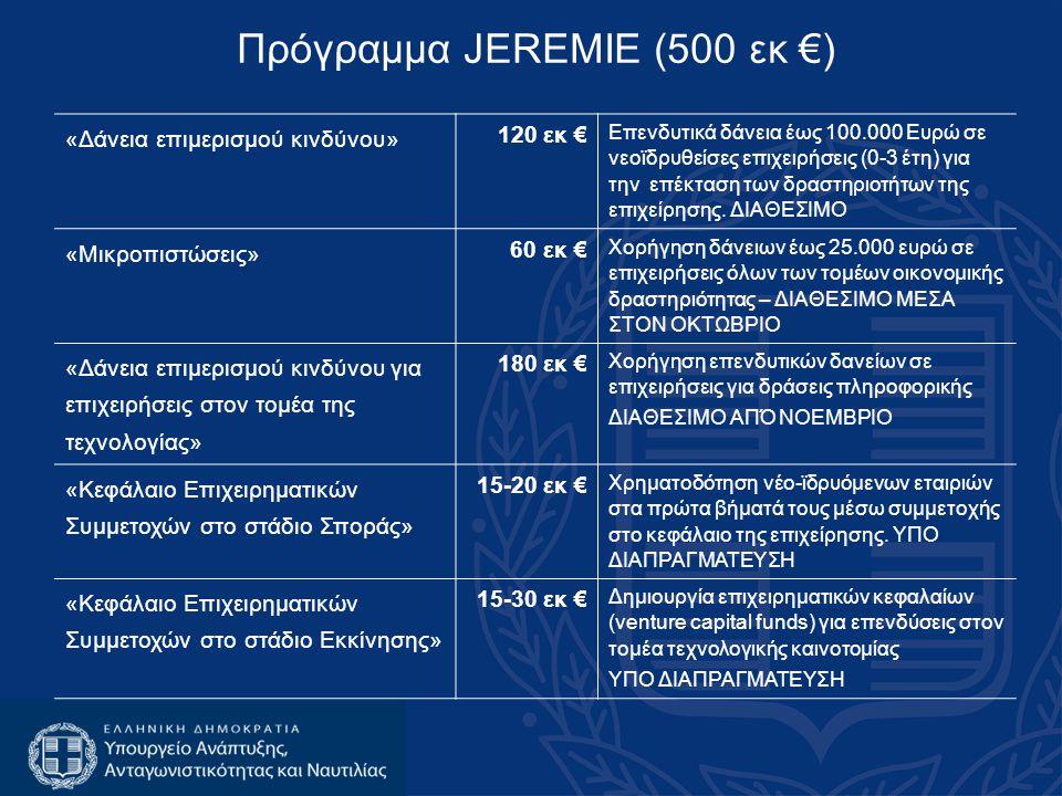 Πρόγραμμα JEREMIE (500 εκ €)