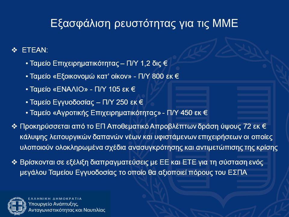 Εξασφάλιση ρευστότητας για τις ΜΜΕ