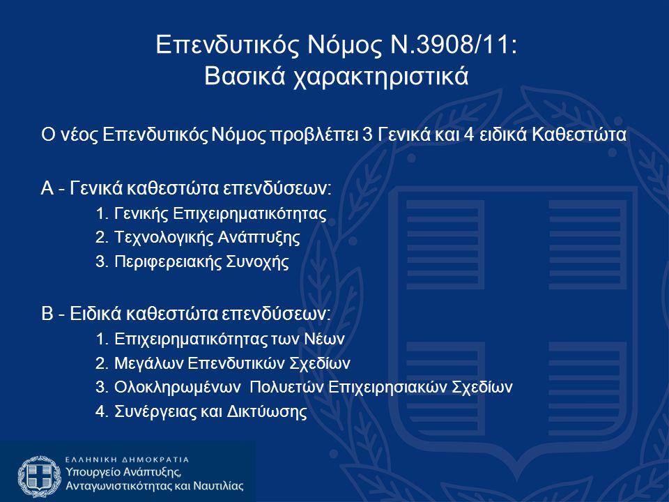 Επενδυτικός Νόμος Ν.3908/11: Βασικά χαρακτηριστικά