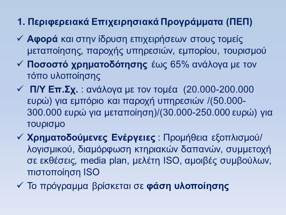 1. Περιφερειακά Επιχειρησιακά Προγράμματα (ΠΕΠ)