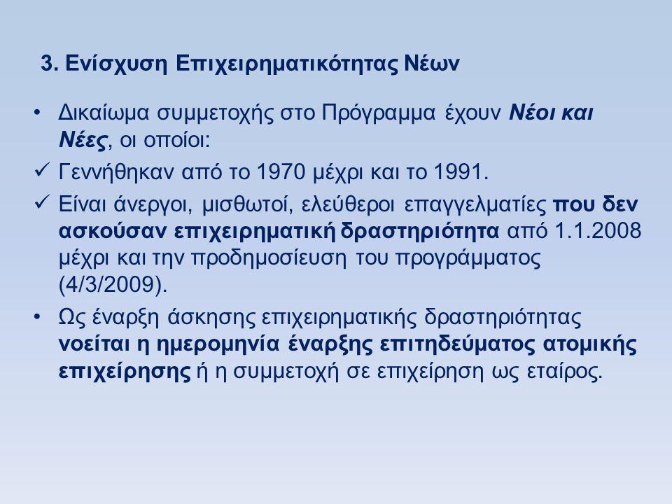 3. Ενίσχυση Επιχειρηματικότητας Νέων