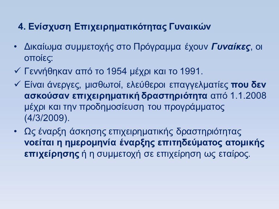4. Ενίσχυση Επιχειρηματικότητας Γυναικών