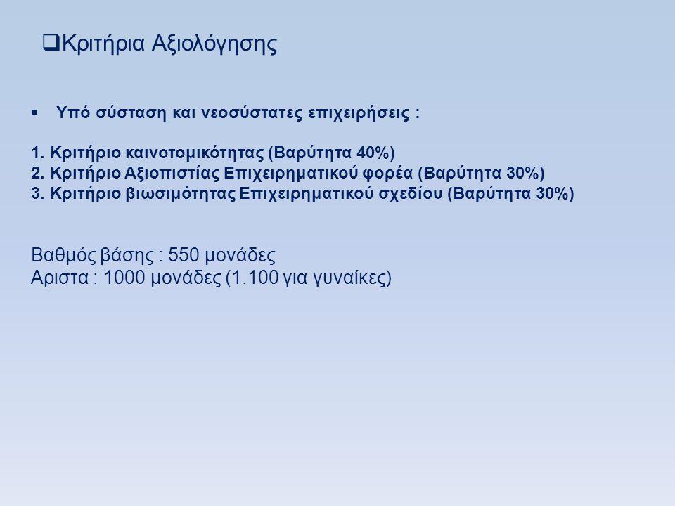 Κριτήρια Αξιολόγησης Βαθμός βάσης : 550 μονάδες
