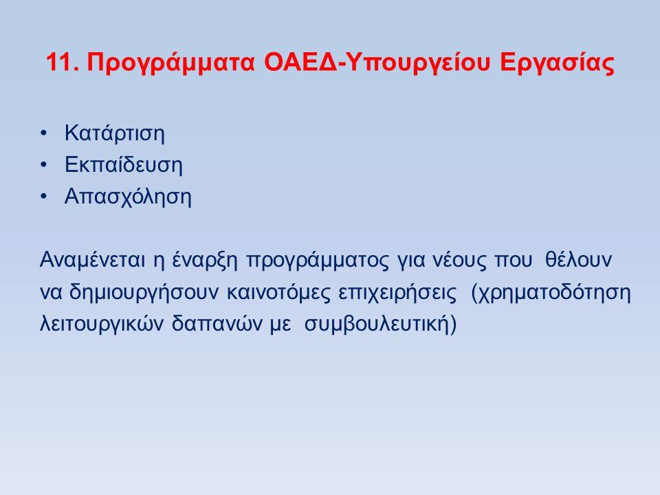 11. Προγράμματα ΟΑΕΔ-Υπουργείου Εργασίας