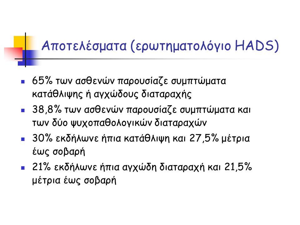 Αποτελέσματα (ερωτηματολόγιο HADS)