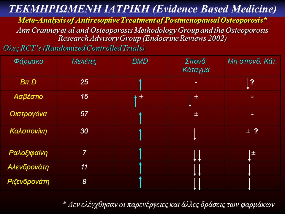 ΤΕΚΜΗΡΙΩΜΕΝΗ ΙΑΤΡΙΚΗ (Evidence Based Medicine)