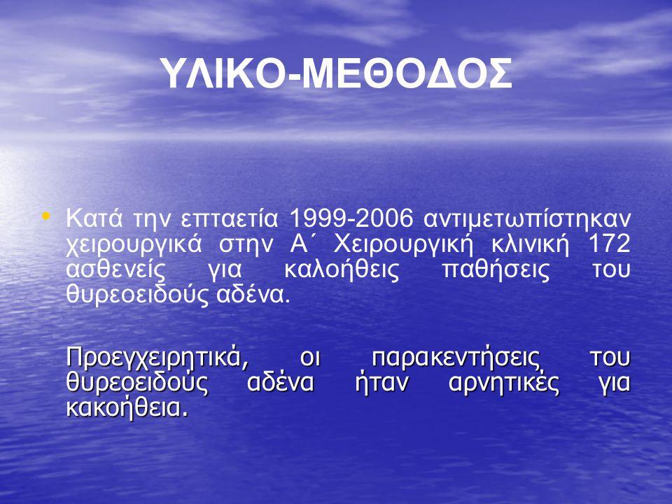 ΥΛΙΚΟ-ΜΕΘΟΔΟΣ