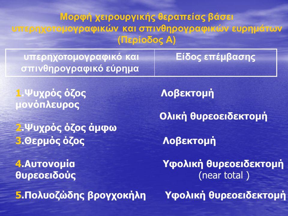 υπερηχοτομογραφικό και σπινθηρογραφικό εύρημα