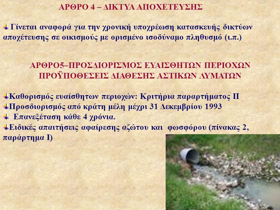 ΑΡΘΡΟ 4 – ΔΙΚΤΥΑ ΑΠΟΧΕΤΕΥΣΗΣ