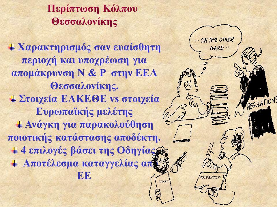 Περίπτωση Κόλπου Θεσσαλονίκης