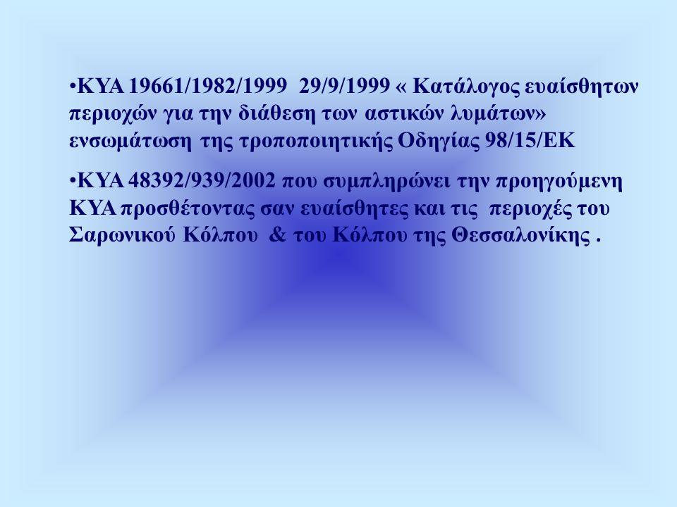 ΚΥΑ 19661/1982/1999 29/9/1999 « Κατάλογος ευαίσθητων περιοχών για την διάθεση των αστικών λυμάτων» ενσωμάτωση της τροποποιητικής Οδηγίας 98/15/ΕΚ