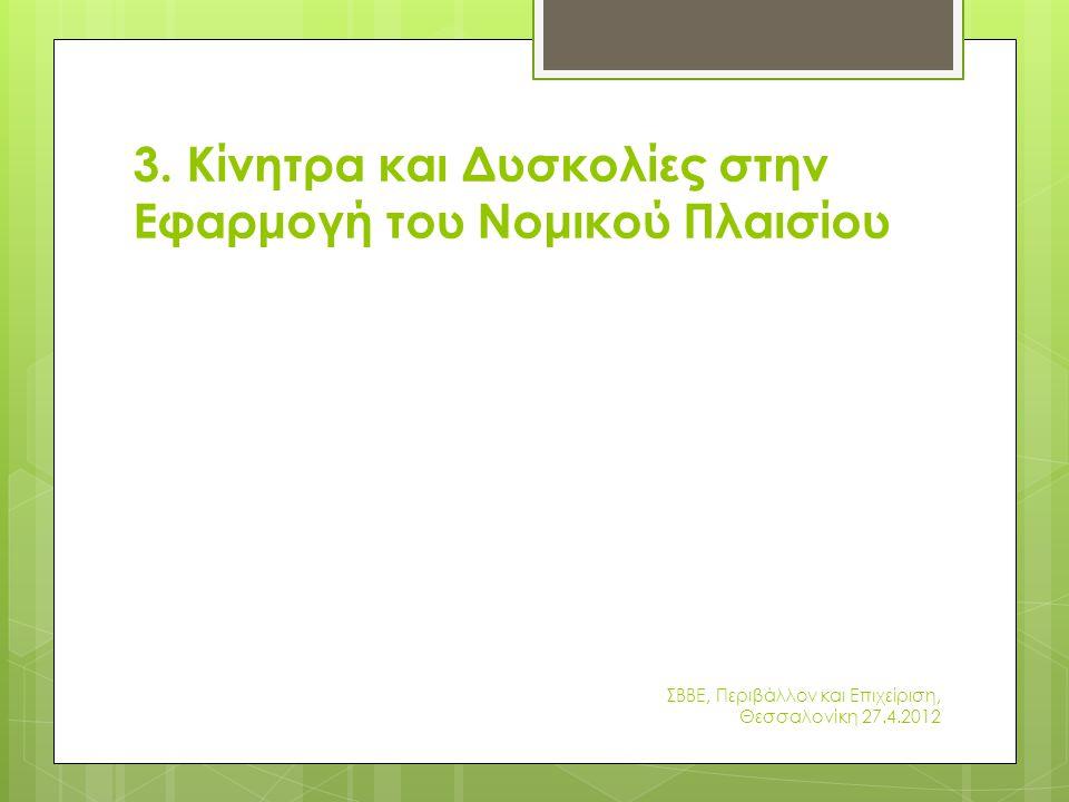 3. Κίνητρα και Δυσκολίες στην Εφαρμογή του Νομικού Πλαισίου