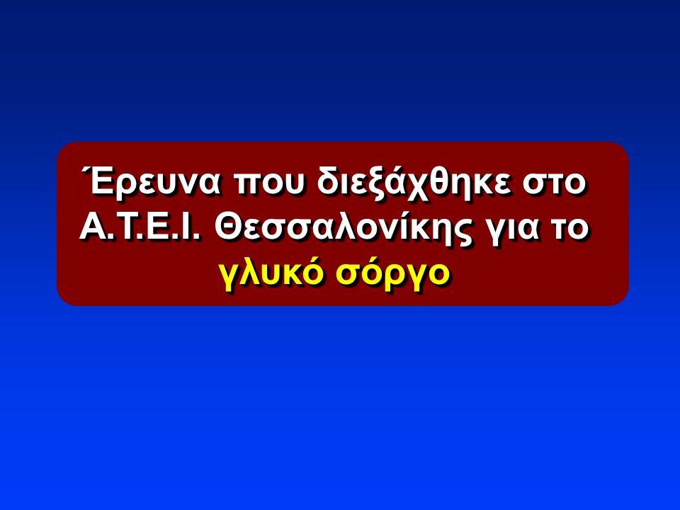 Έρευνα που διεξάχθηκε στο Α.Τ.Ε.Ι. Θεσσαλονίκης για το γλυκό σόργο
