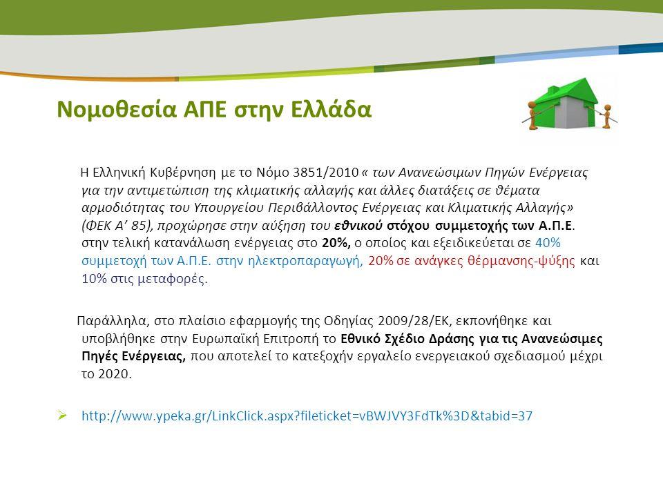 Νομοθεσία ΑΠΕ στην Ελλάδα